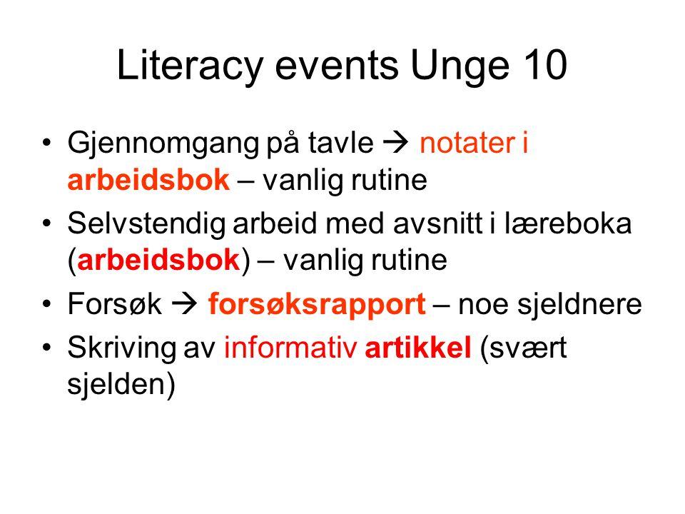 Literacy events Unge 10 Gjennomgang på tavle  notater i arbeidsbok – vanlig rutine.