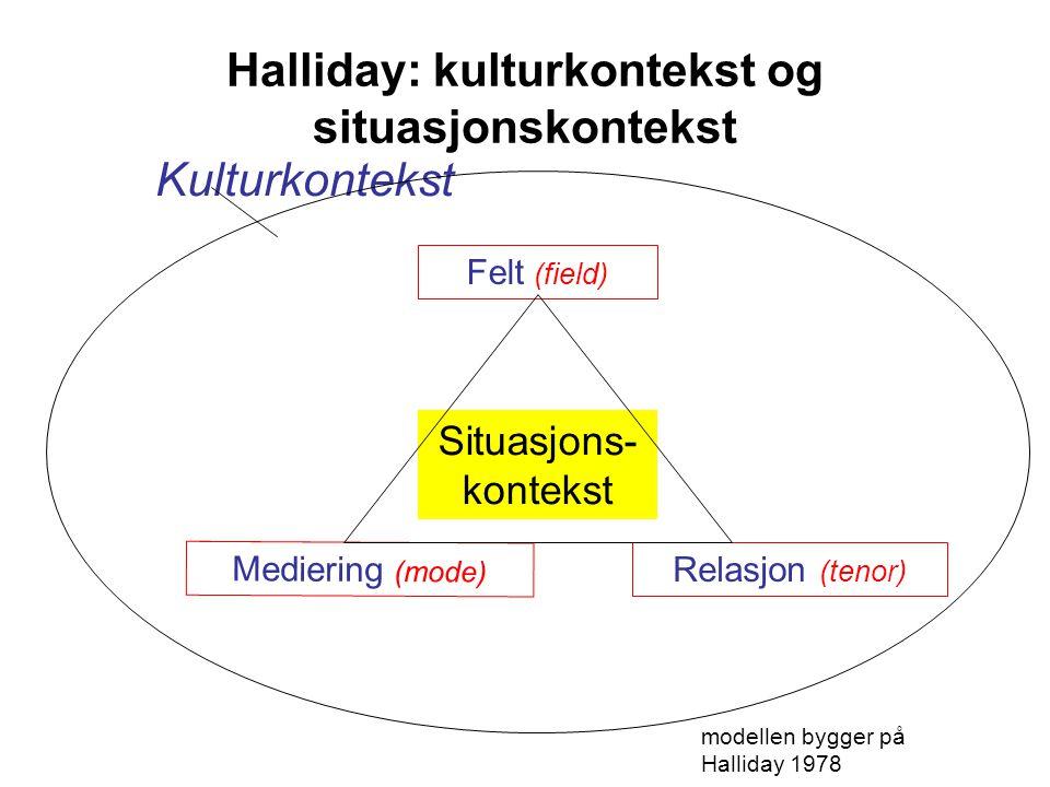 Halliday: kulturkontekst og situasjonskontekst