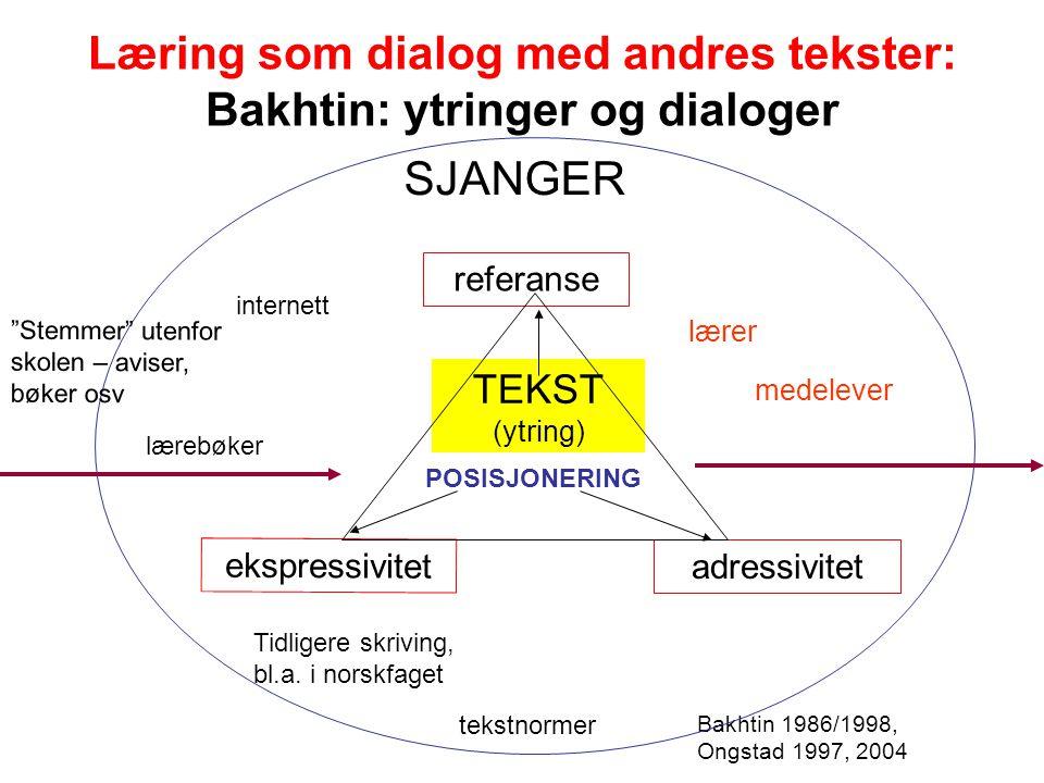 Læring som dialog med andres tekster: Bakhtin: ytringer og dialoger