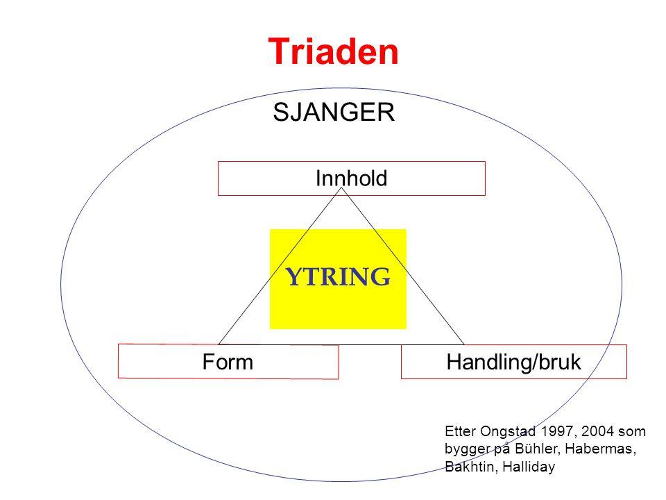 Triaden SJANGER YTRING Innhold Form Handling/bruk