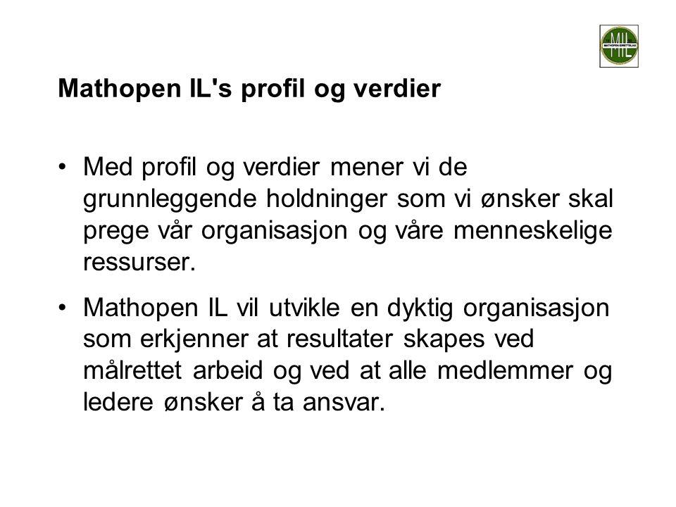 Mathopen IL s profil og verdier