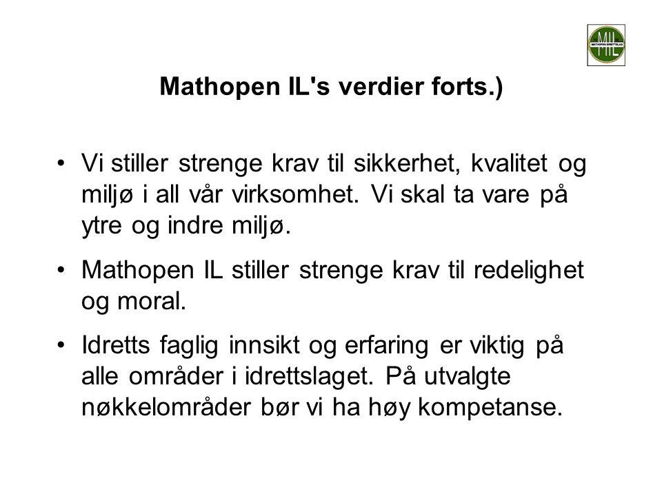 Mathopen IL s verdier forts.)