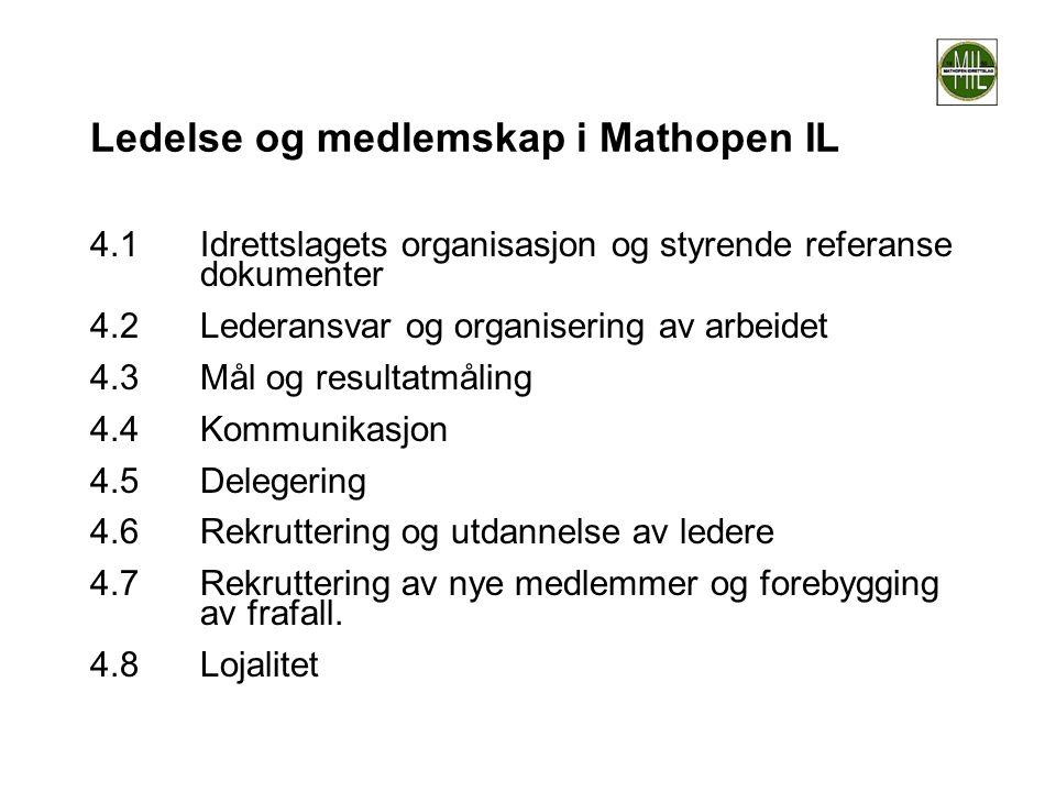 Ledelse og medlemskap i Mathopen IL