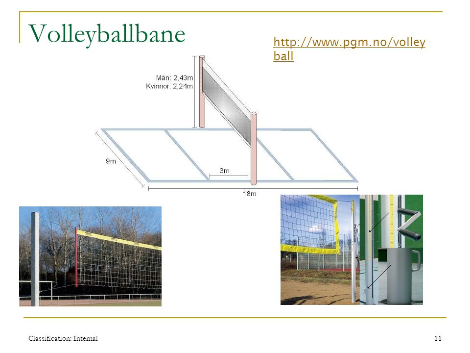 Volleyballbane http://www.pgm.no/volleyball Classification: Internal