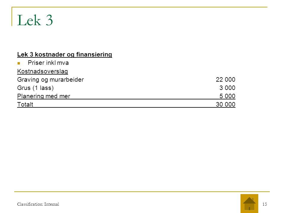Lek 3 Lek 3 kostnader og finansiering Priser inkl mva Kostnadsoverslag