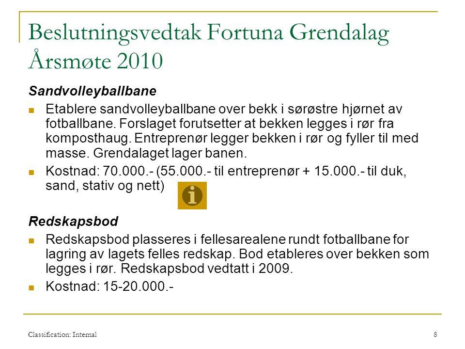 Beslutningsvedtak Fortuna Grendalag Årsmøte 2010