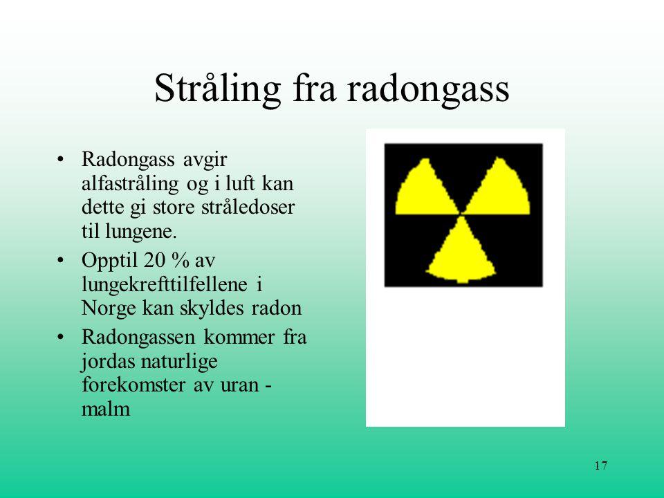 Stråling fra radongass