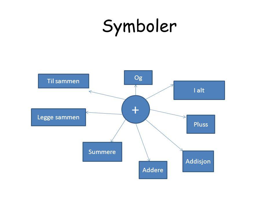 Symboler + Og Til sammen I alt Legge sammen Pluss Summere Addisjon