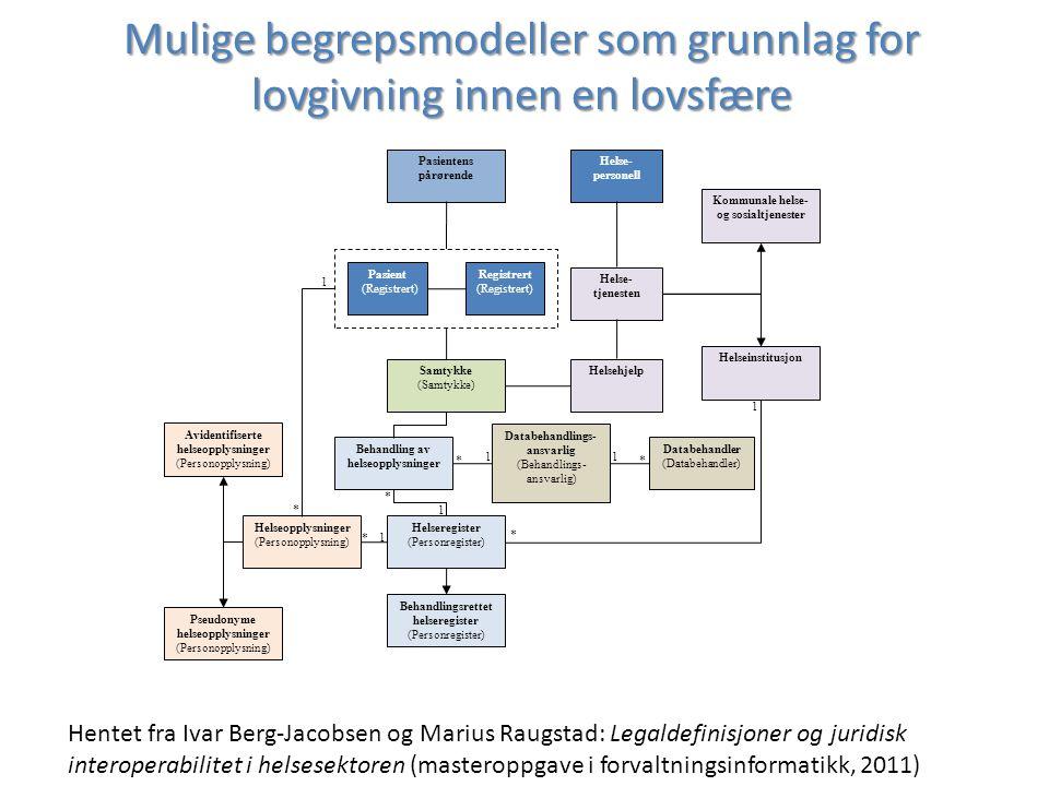 Mulige begrepsmodeller som grunnlag for lovgivning innen en lovsfære