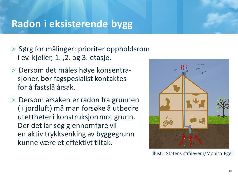 Radon i eksisterende bygg