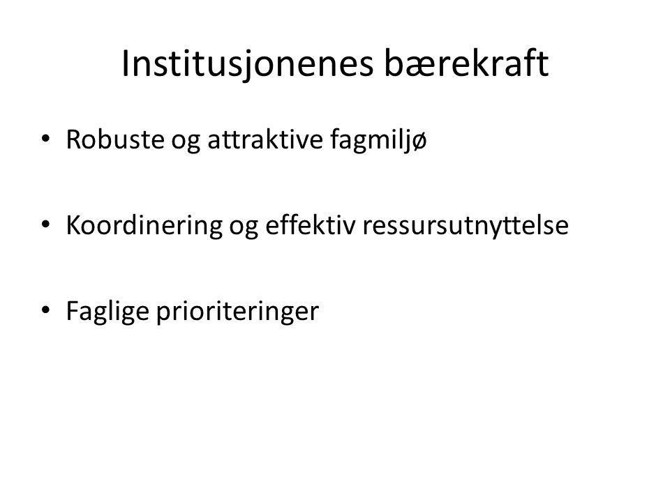 Institusjonenes bærekraft