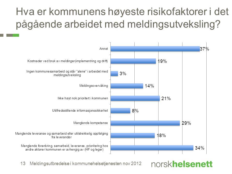 Hva er kommunens høyeste risikofaktorer i det pågående arbeidet med meldingsutveksling