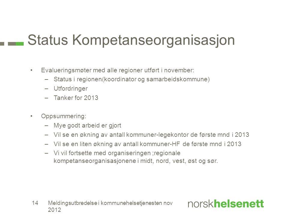 Status Kompetanseorganisasjon