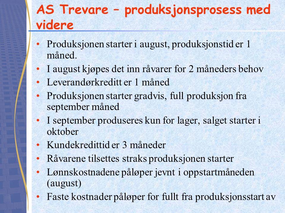 AS Trevare – produksjonsprosess med videre