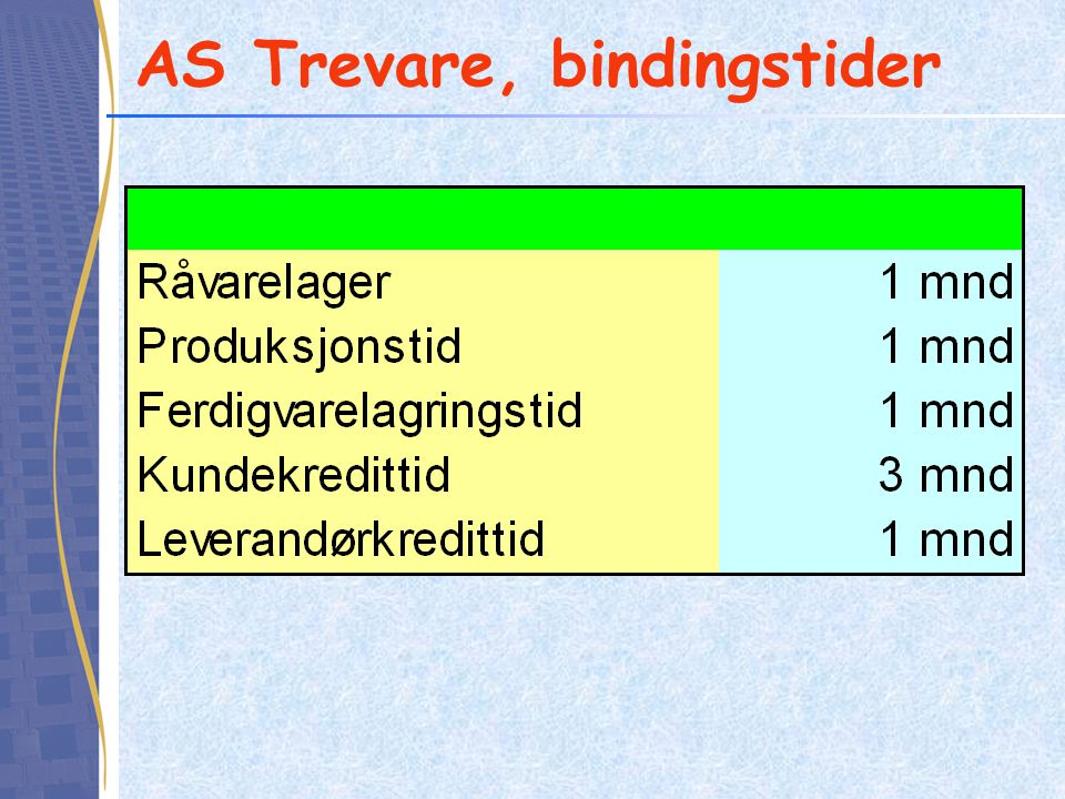 AS Trevare, bindingstider