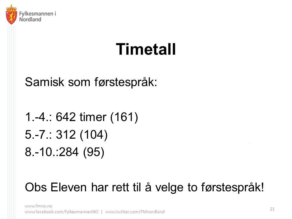 Timetall Samisk som førstespråk: 1.-4.: 642 timer (161)