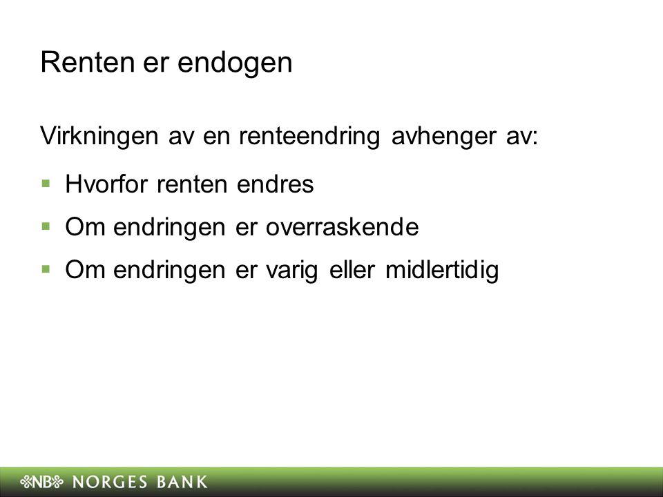 Renten er endogen Virkningen av en renteendring avhenger av: