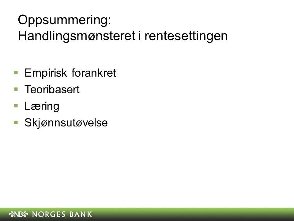 Oppsummering: Handlingsmønsteret i rentesettingen