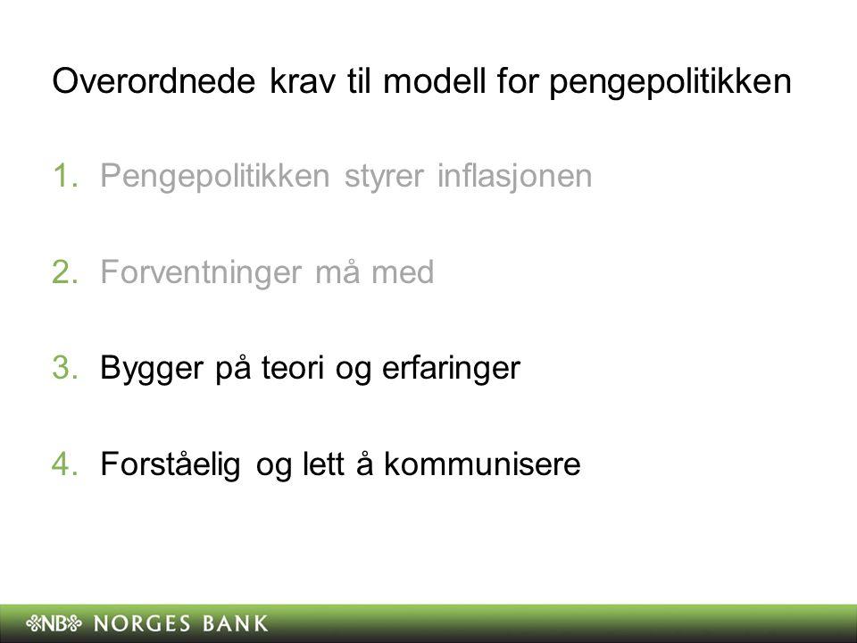 Overordnede krav til modell for pengepolitikken