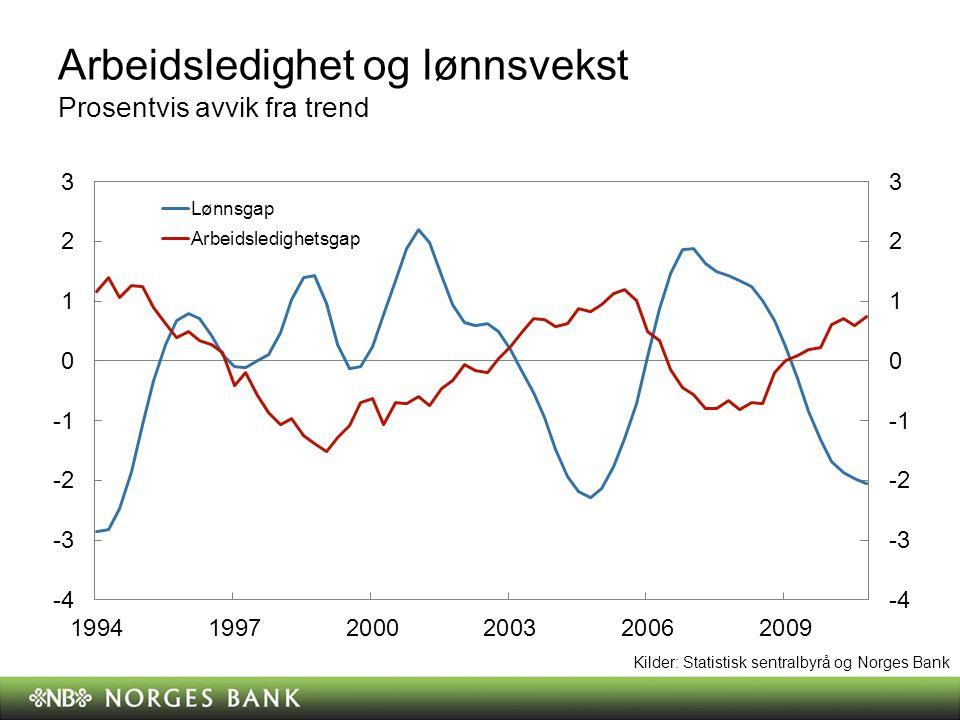 Arbeidsledighet og lønnsvekst Prosentvis avvik fra trend