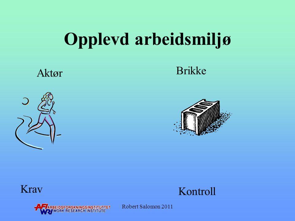Opplevd arbeidsmiljø Brikke Aktør Krav Kontroll Robert Salomon 2011
