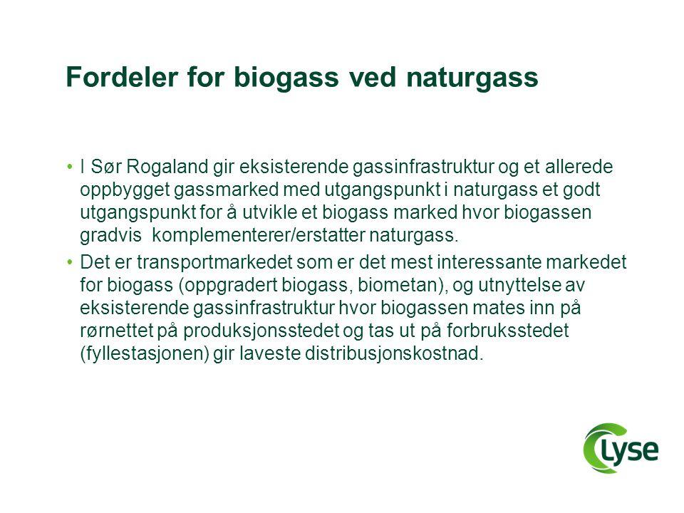Fordeler for biogass ved naturgass