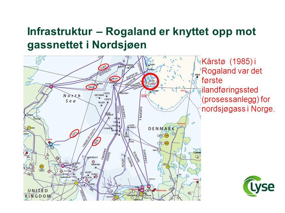 Infrastruktur – Rogaland er knyttet opp mot gassnettet i Nordsjøen