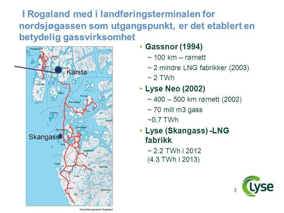 I Rogaland med i landføringsterminalen for nordsjøgassen som utgangspunkt, er det etablert en betydelig gassvirksomhet