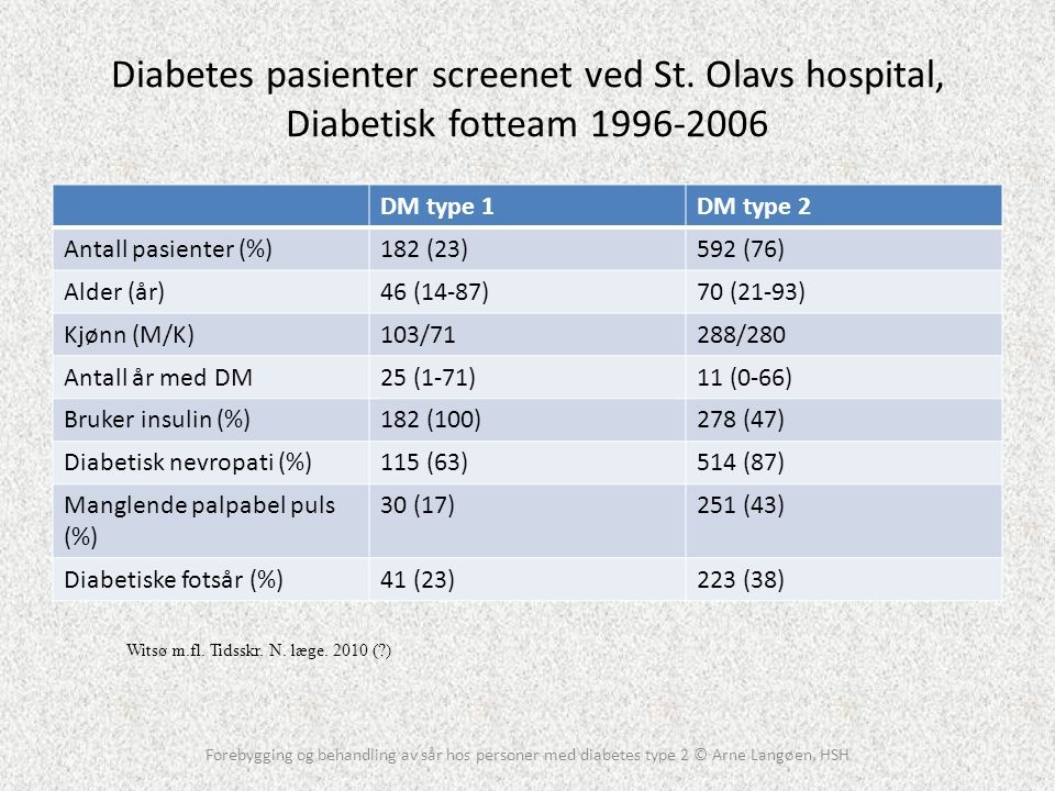 Diabetes pasienter screenet ved St