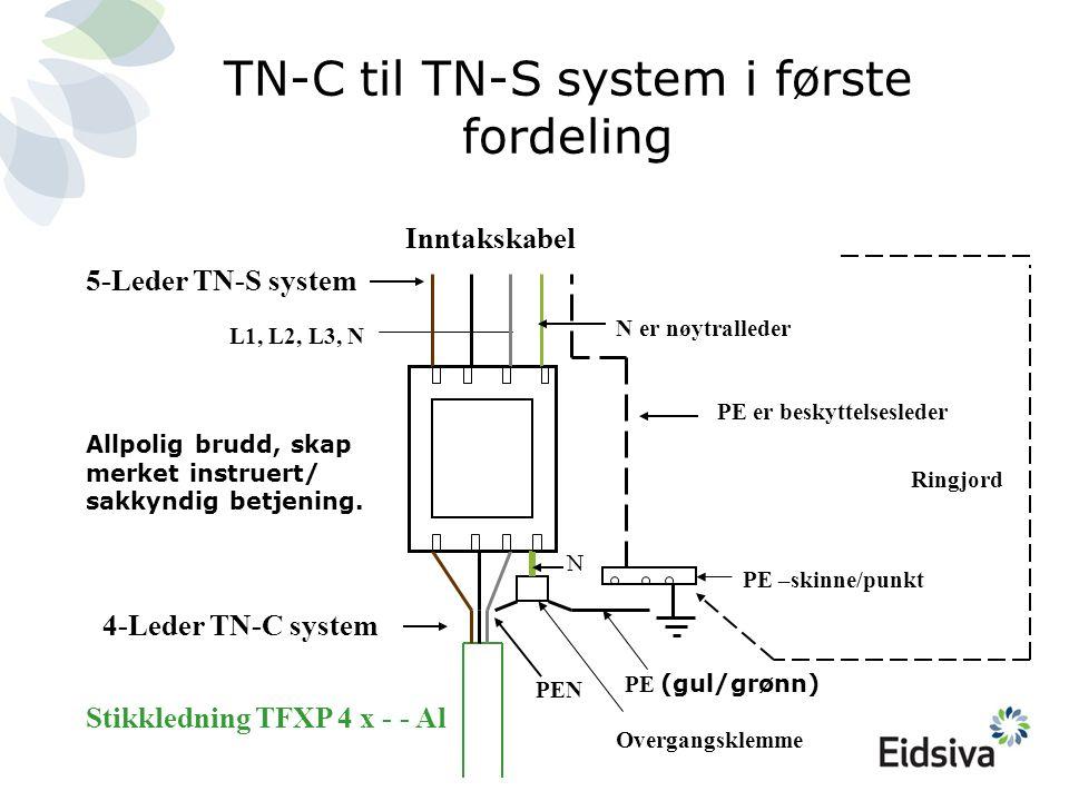 TN-C til TN-S system i første fordeling