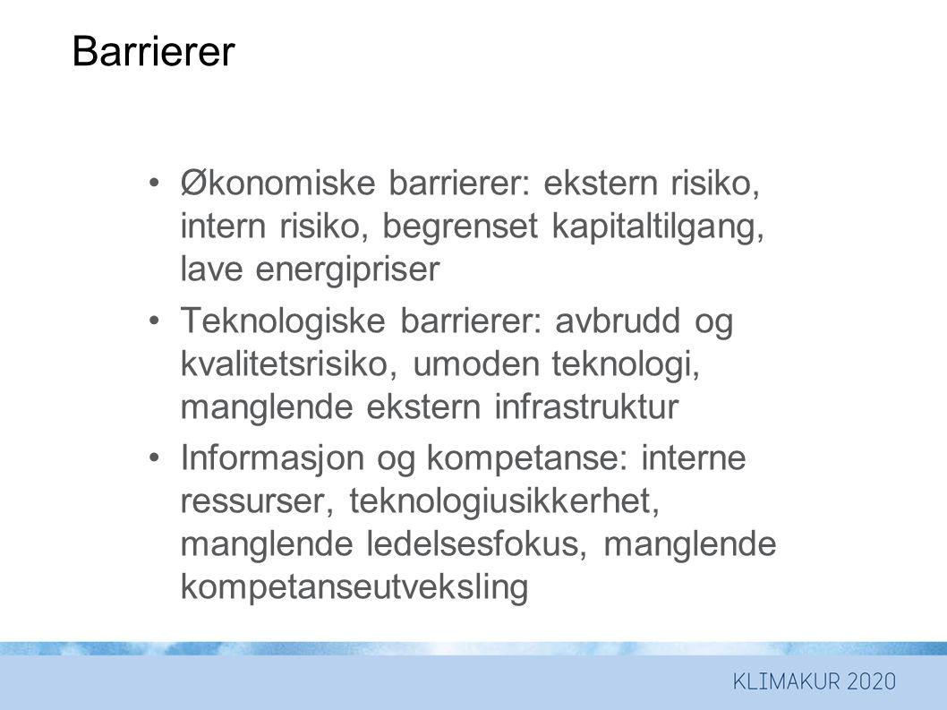 Barrierer Økonomiske barrierer: ekstern risiko, intern risiko, begrenset kapitaltilgang, lave energipriser.