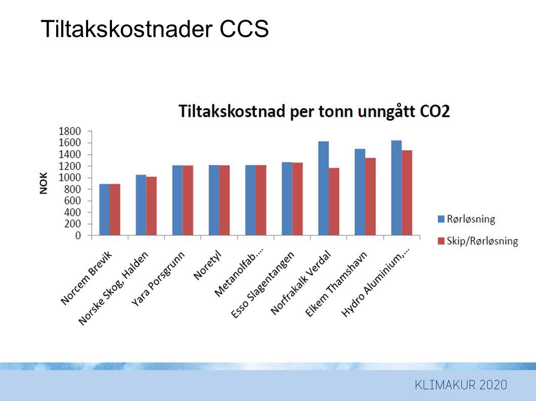 Tiltakskostnader CCS