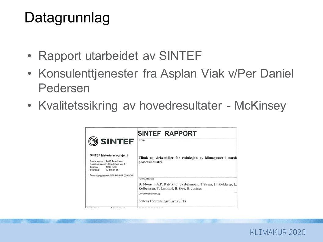 Datagrunnlag Rapport utarbeidet av SINTEF