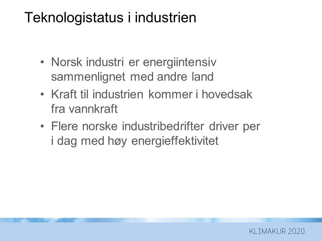 Teknologistatus i industrien