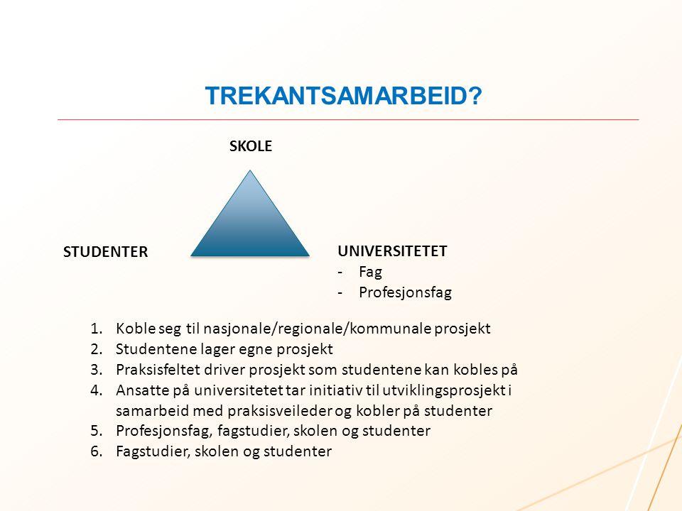 TREKANTSAMARBEID SKOLE STUDENTER UNIVERSITETET Fag Profesjonsfag