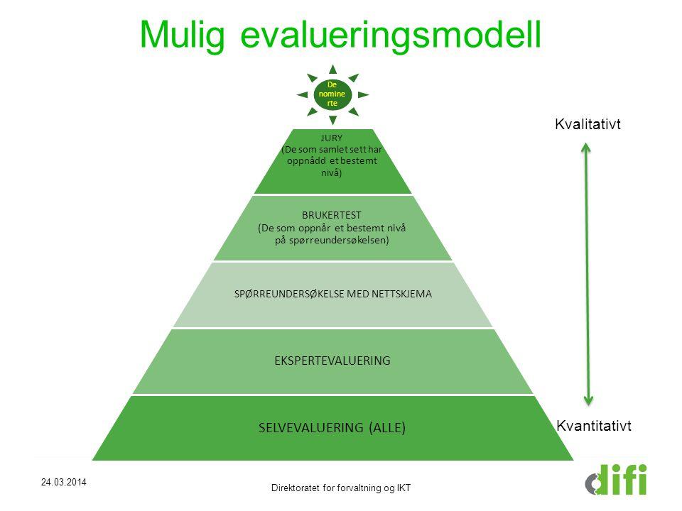 Mulig evalueringsmodell