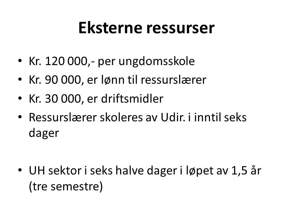 Eksterne ressurser Kr. 120 000,- per ungdomsskole
