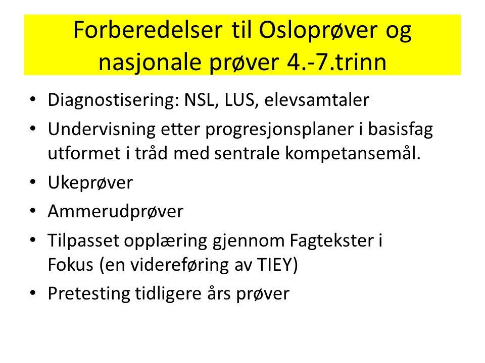 Forberedelser til Osloprøver og nasjonale prøver 4.-7.trinn