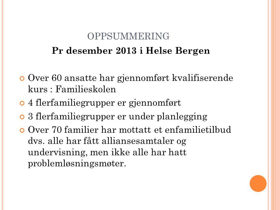 Pr desember 2013 i Helse Bergen