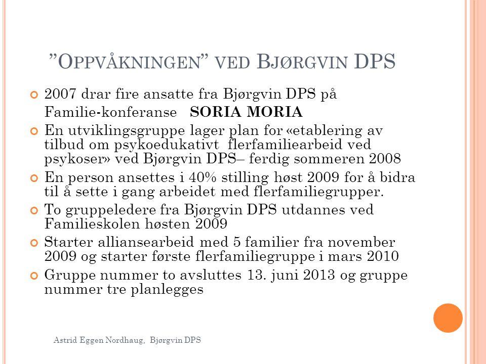 Oppvåkningen ved Bjørgvin DPS
