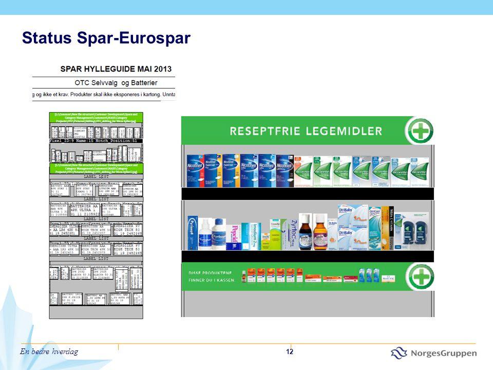 Status Spar-Eurospar