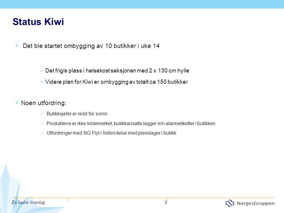 Status Kiwi Det ble startet ombygging av 10 butikker i uke 14