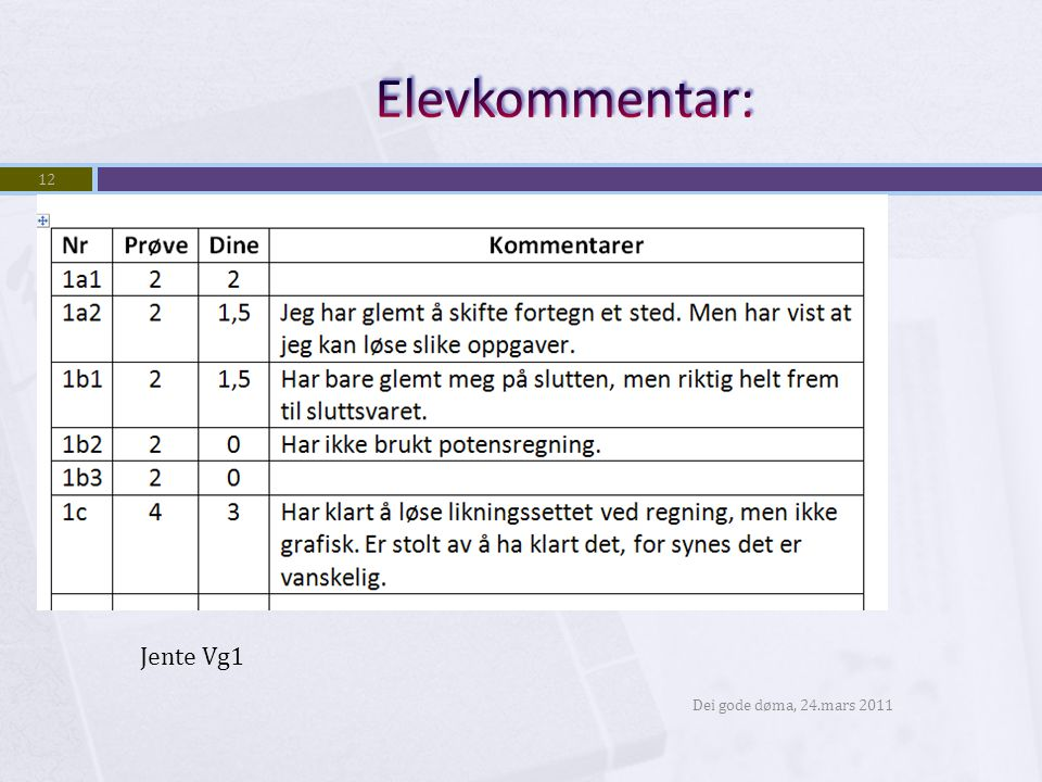 Elevkommentar: Jente Vg1 Dei gode døma, 24.mars 2011