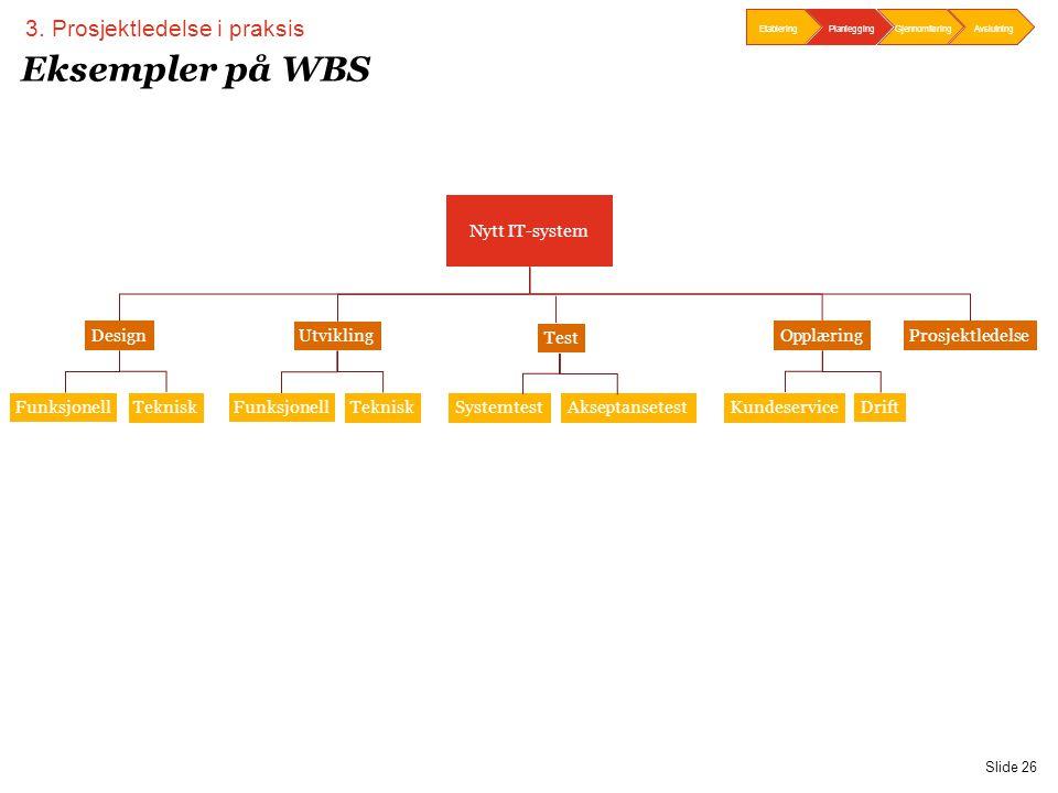 Eksempler på WBS 3. Prosjektledelse i praksis Nytt IT-system Design