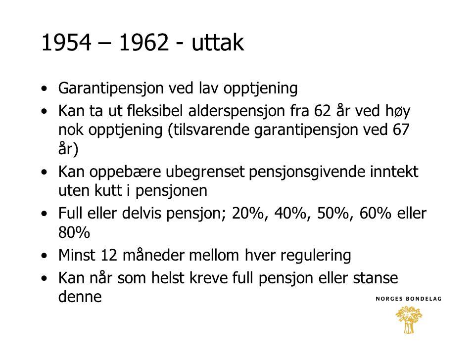 1954 – 1962 - uttak Garantipensjon ved lav opptjening