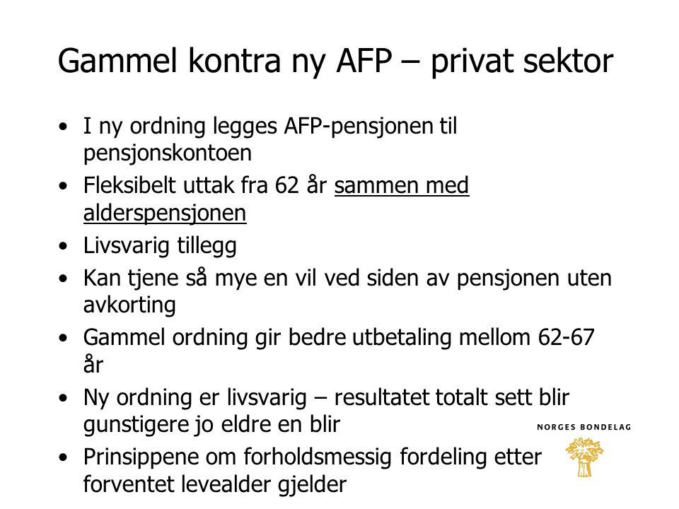 Gammel kontra ny AFP – privat sektor