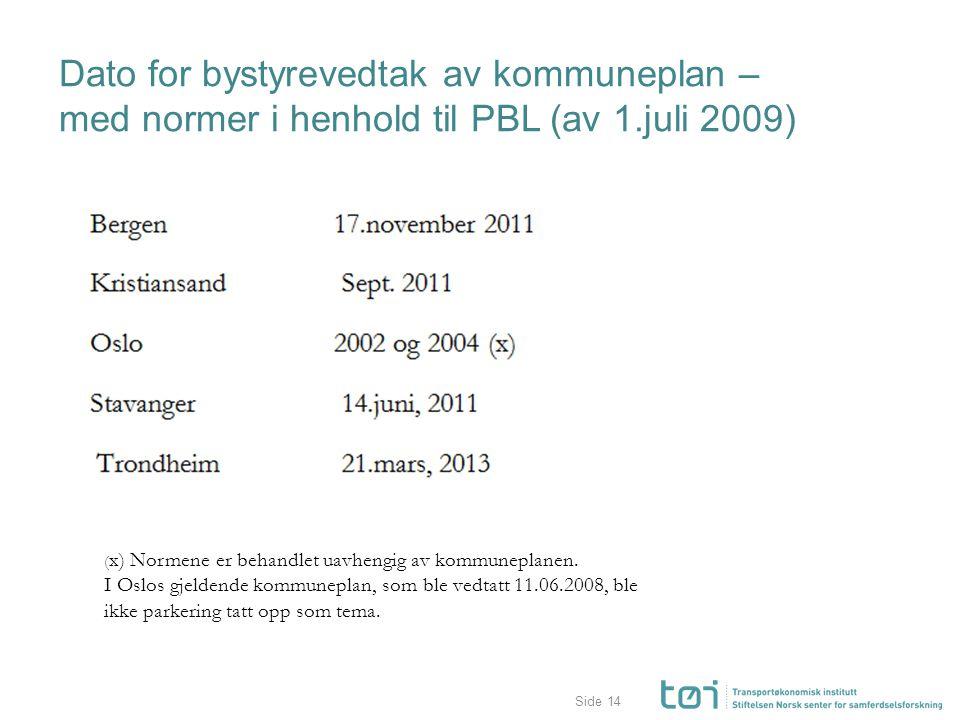 Dato for bystyrevedtak av kommuneplan – med normer i henhold til PBL (av 1.juli 2009)