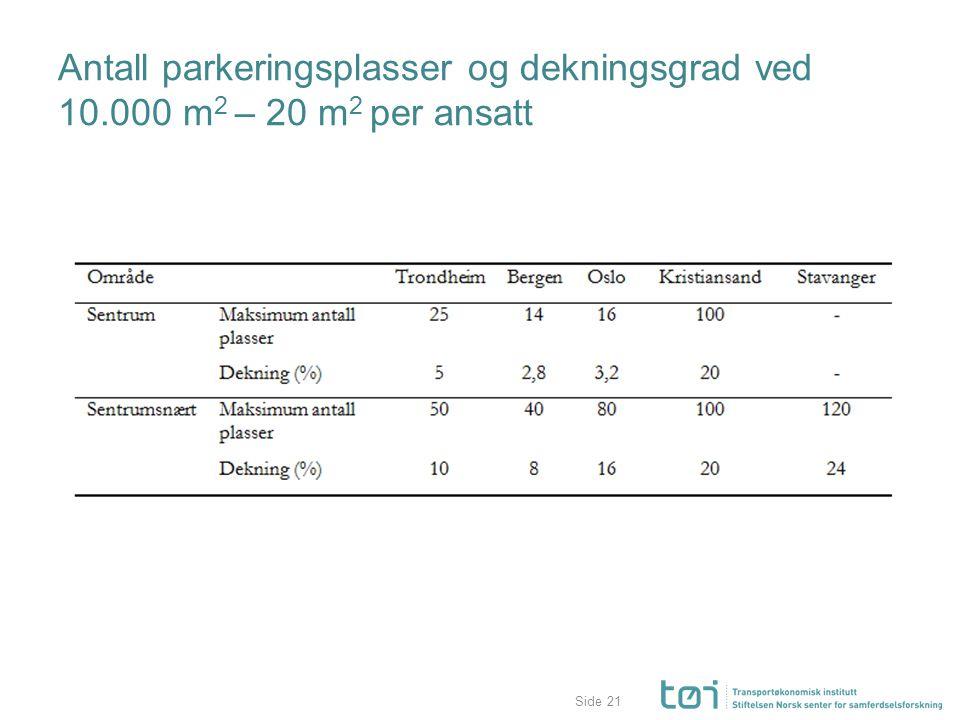 Antall parkeringsplasser og dekningsgrad ved 10