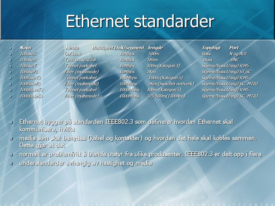 Ethernet standarder Navn Media Hastighet Link/segment lengde Topologi Port. 10Base5 Gul coax 10Mbps 500m Buss N og AUI.