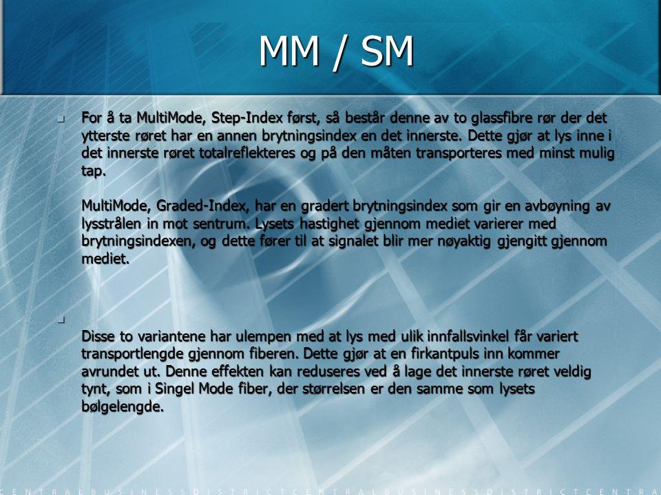 MM / SM